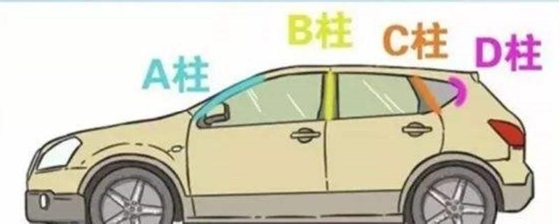 汽车b柱是哪一个位置