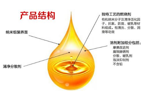 柴油燃油宝成分