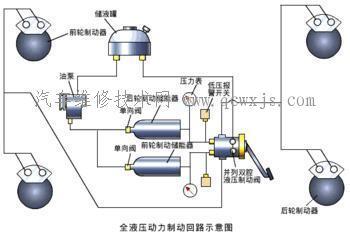 动力制动系统分几种,动力制动系统和伺服制动系统的区别
