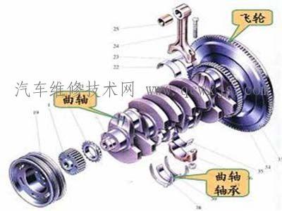 发动机曲轴油封怎么换,更换曲轴前油封时需要拆卸哪些部件