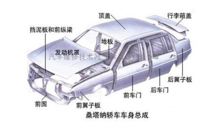 发动机缸盖修复方法,发动机罩怎么拆卸
