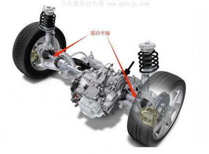 汽车半轴(驱动轴)的作用及构造和类型区别