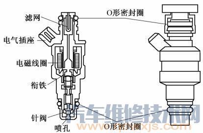 喷油器的检修方法和故障案例分析