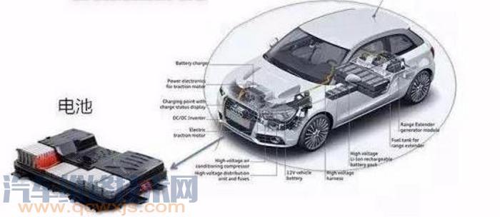 汽车车架结构多目标