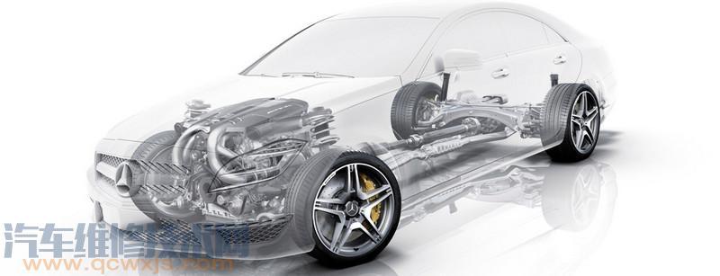 刹车异响解决办法刹车盘有凹槽怎么处理