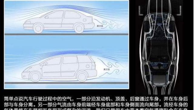 汽车底盘作用到底有多大?