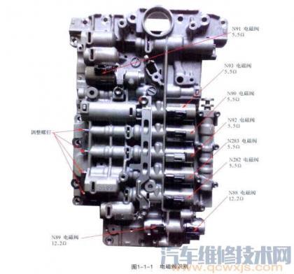 09D变速器阀体维修(适用于奥迪Q7、途锐、保时捷卡宴等车型)
