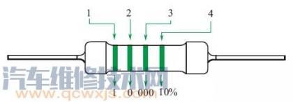电阻阻值怎么看?电阻色环表 五色环电阻对照表