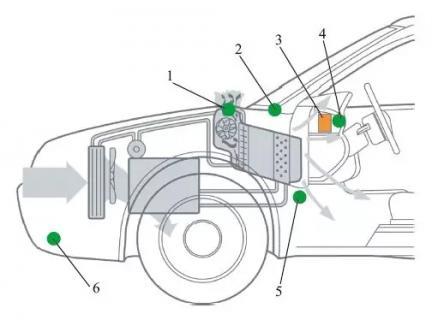 汽车空调系统传感器及安装位置(图)
