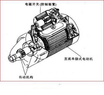 启动机单向离合器不回位现象、原因和故障排除