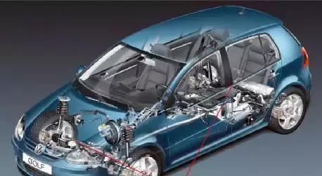 汽车由哪几部分组成?汽车由哪些系统组成?图