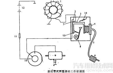 汽车空调恒温器坏了会怎么样  汽车空调恒温器作用介绍